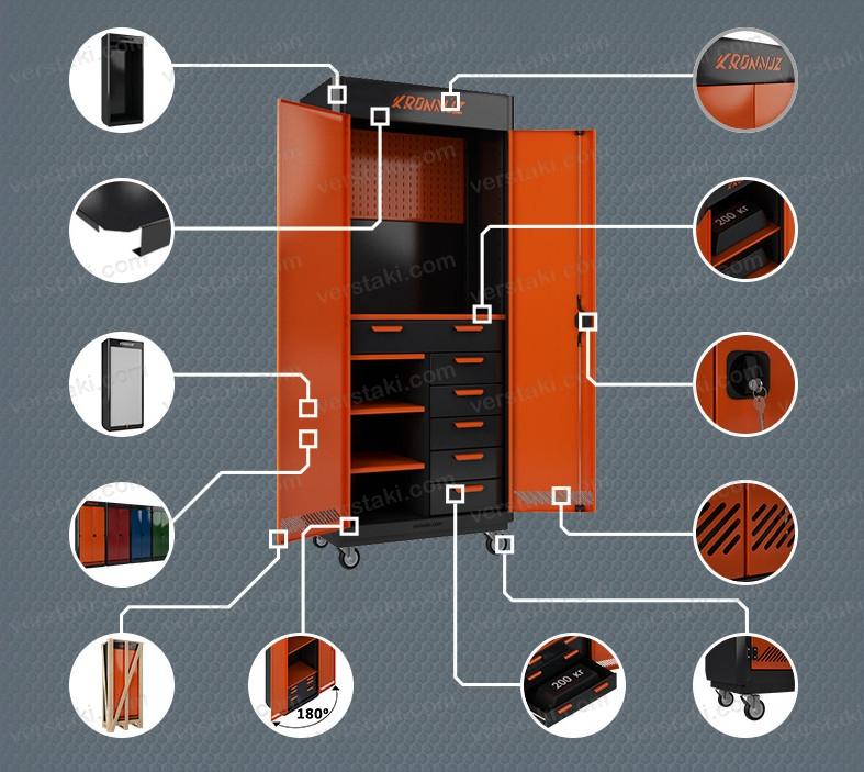 Особенности инструментальных шкафов KronVuz